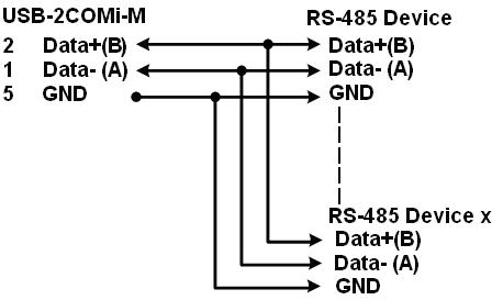 rs485 half duplex wiring diagram rs485 2 wire \u2022 googlea4 coml multidrop rs 485 2 wire half duplex
