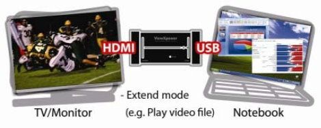 USB to HDMI Converter HDTV Solution for MAC/XP/Vista/Windows 7 - Image B