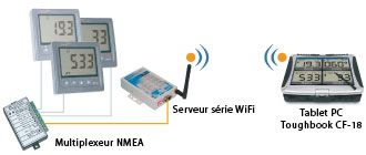 WiFi server - Ethernet / Serial 1 port Serial RS232 / RS422 / RS485 - Image B