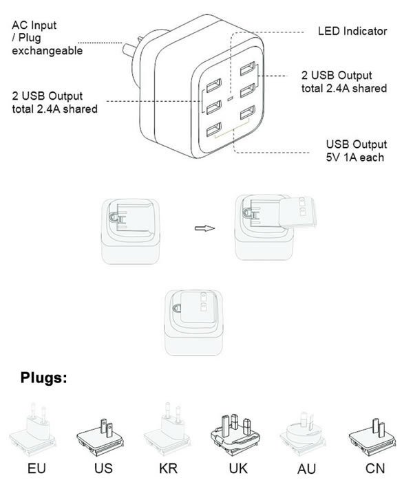 USB Charger Diagram